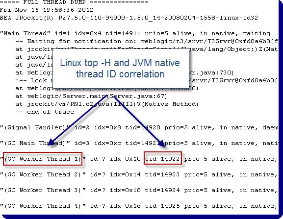 Linux_GC_ThreadDump_correation